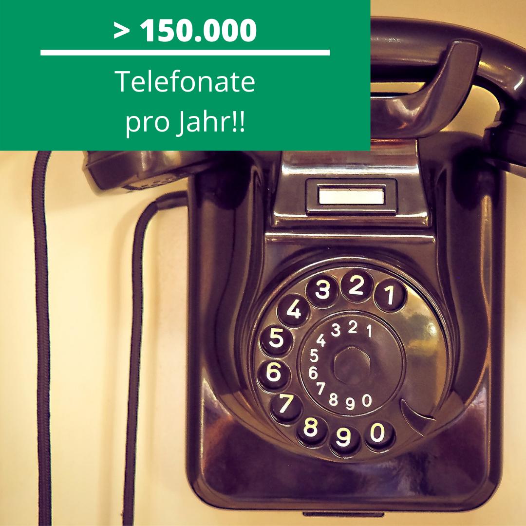 Wie viele Telefonate tätigt die BTG pro Jahr?